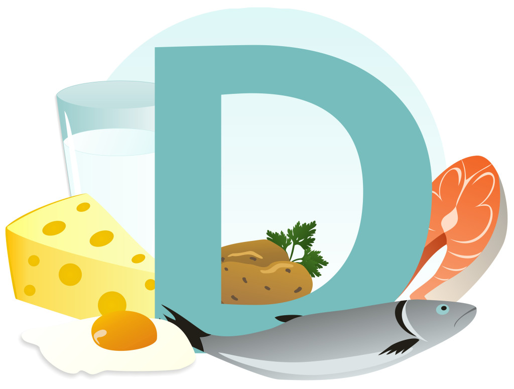 Vitamin D Levels with Food Intake
